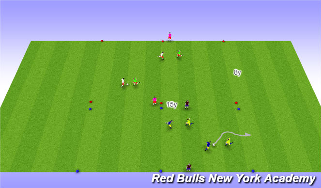 Football/Soccer Session Plan Drill (Colour): 2v2 with neutrals outside
