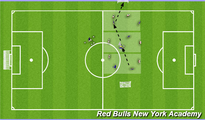 Football/Soccer Session Plan Drill (Colour): Stage 2 - Small sided
