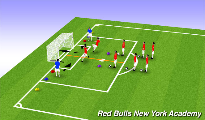 Football/Soccer Session Plan Drill (Colour): Volley to goal.