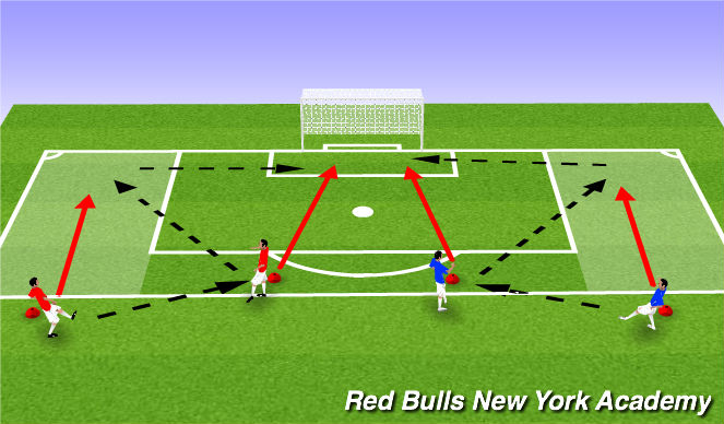Football/Soccer Session Plan Drill (Colour): Crossing for Volley