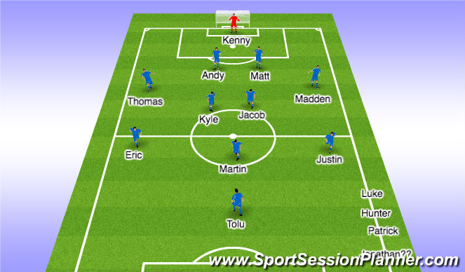 Football/Soccer Session Plan Drill (Colour): 1st Subs (approx. 10-12mins)