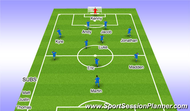 Football/Soccer Session Plan Drill (Colour): 1st Subs - 2nd Half