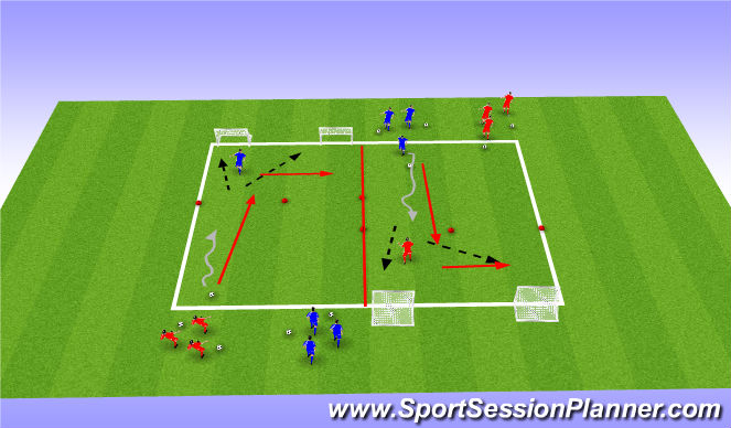 Football/Soccer Session Plan Drill (Colour): 1 v 1 to two goals