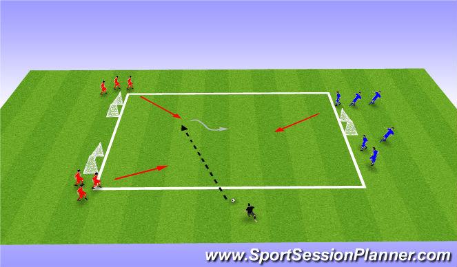 Football/Soccer Session Plan Drill (Colour): 2 v 1 and 2 v 2