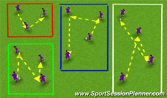 Football/Soccer Session Plan Drill (Colour): Possession in Different Sized Areas