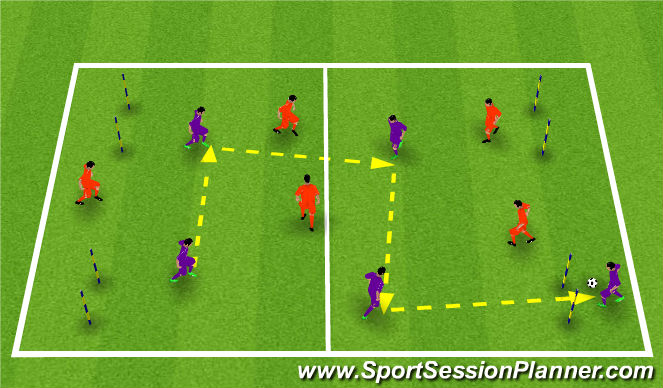 Football/Soccer Session Plan Drill (Colour): Small Sided Game - Movement off the Ball