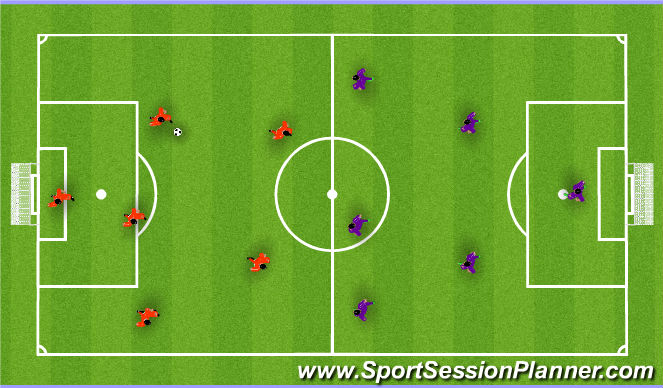Football/Soccer Session Plan Drill (Colour): Small Sided Game - Free Play