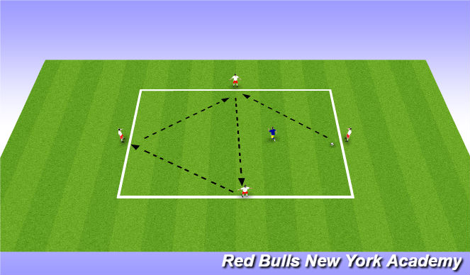 Football/Soccer Session Plan Drill (Colour): Rondo with pressure (warm up)