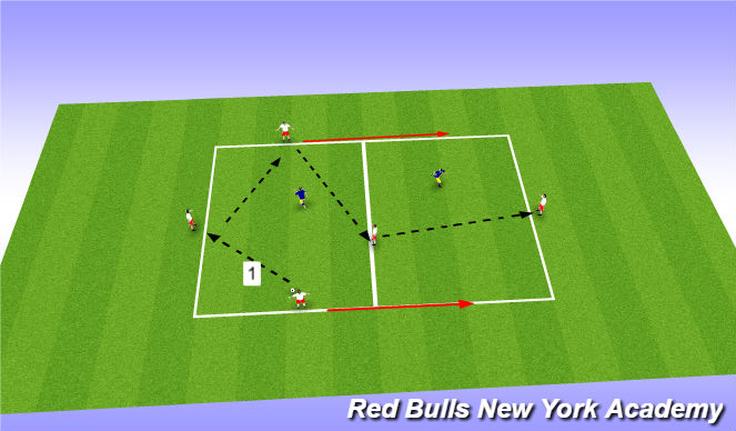 Football/Soccer Session Plan Drill (Colour): Double Rondo