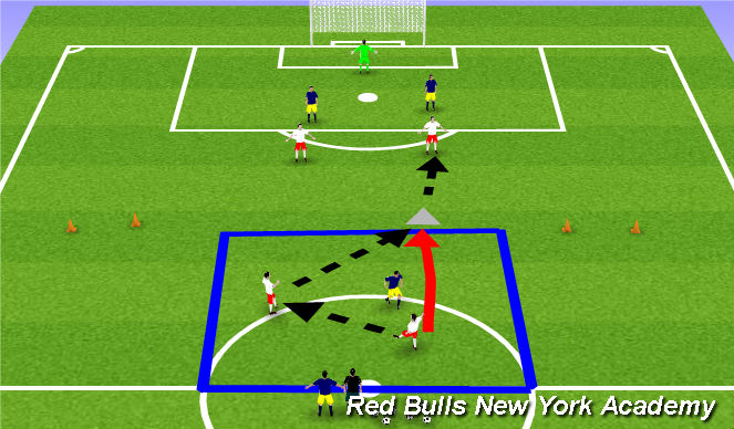 Football/Soccer Session Plan Drill (Colour): Opposed Conditioned Play
