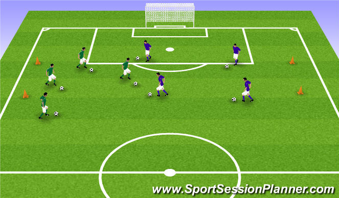 Football/Soccer Session Plan Drill (Colour): Mad House