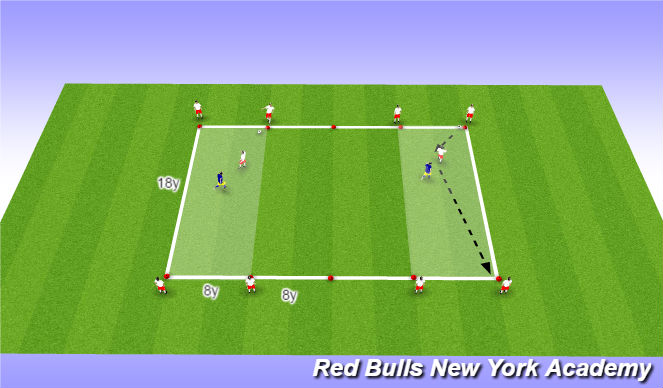 Football/Soccer Session Plan Drill (Colour): Small sided: 1v1 + support players