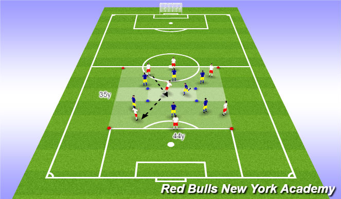 Football/Soccer Session Plan Drill (Colour): Small Sided 2: 1v1 through the middle