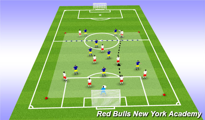 Football/Soccer Session Plan Drill (Colour): Expanded: 9+GK v 8
