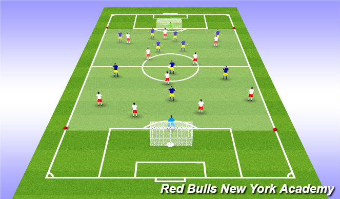 Football/Soccer Session Plan Drill (Colour): Game: Reduced space