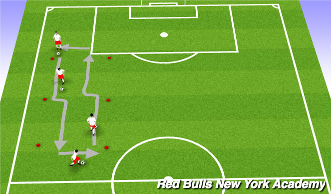 Football/Soccer Session Plan Drill (Colour): Main Technical