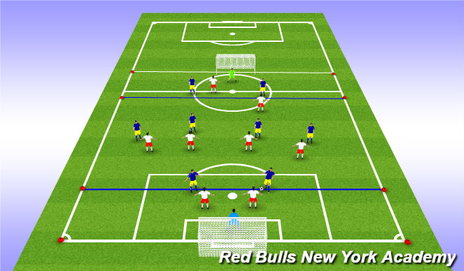 Football/Soccer Session Plan Drill (Colour): Expanded Game: Shots from outside