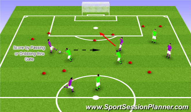 Football/Soccer Session Plan Drill (Colour): Team Gates