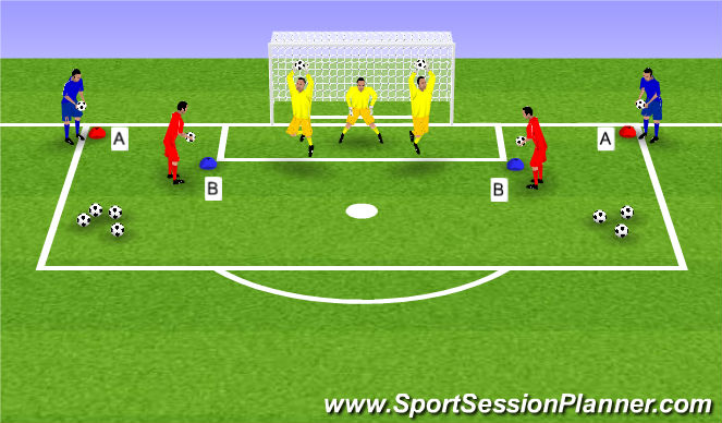 Football/Soccer Session Plan Drill (Colour): Technical Drill