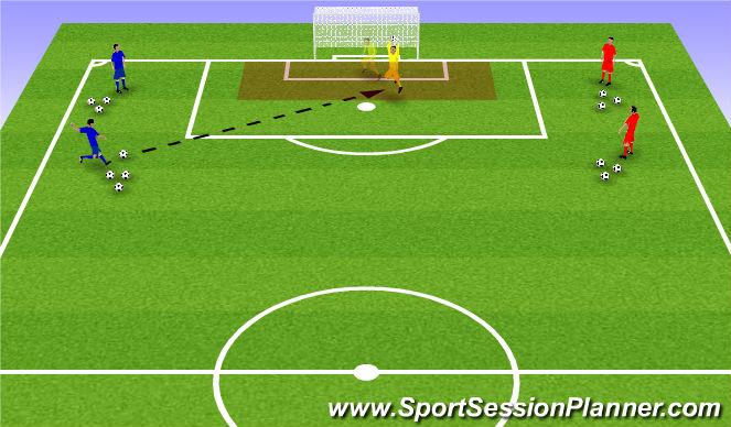 Football/Soccer Session Plan Drill (Colour): Skill Drill