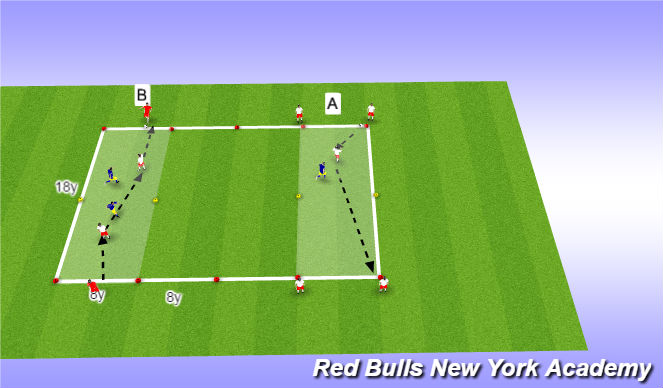 Football/Soccer Session Plan Drill (Colour): Small sided: 1v1 & 2v2 to targets