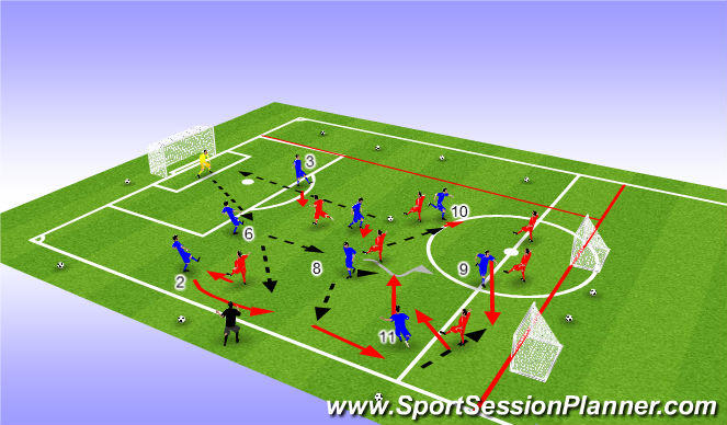 Football/Soccer Session Plan Drill (Colour): Atacking wide  from the centre