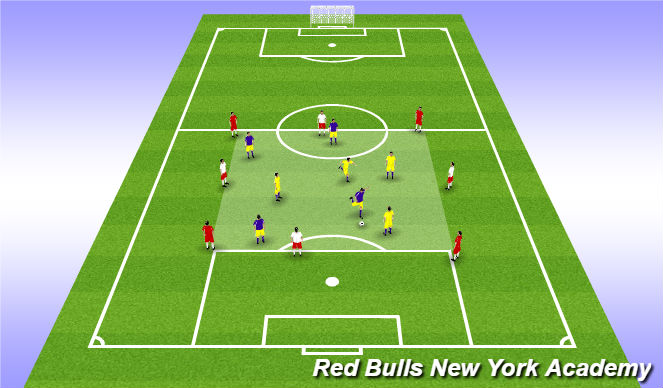 Football/Soccer Session Plan Drill (Colour): Expanded 1 - Expanded Rondo