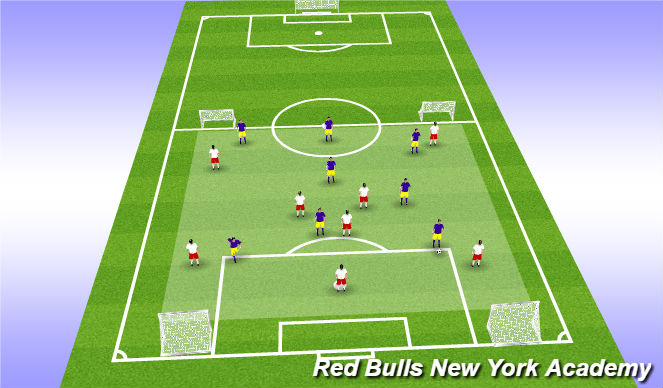 Football/Soccer Session Plan Drill (Colour): Expanded 2: Modified Game