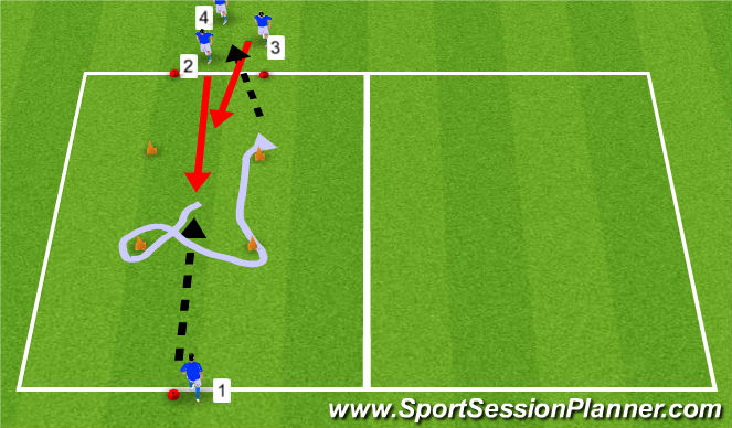 Football/Soccer Session Plan Drill (Colour): 1v1 Turning Game + Technical Warm-up