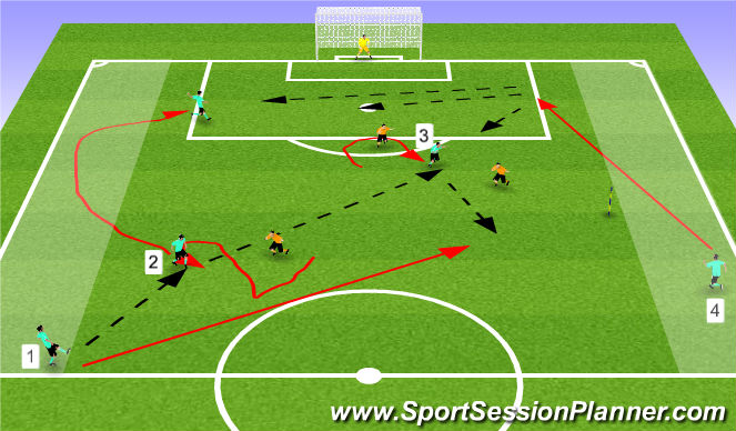 Football/Soccer Session Plan Drill (Colour): creative movement off the ball with oponents