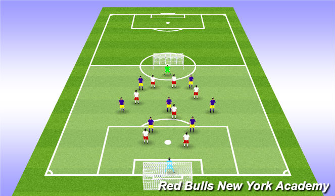 Football/Soccer Session Plan Drill (Colour): Game - half field u12B
