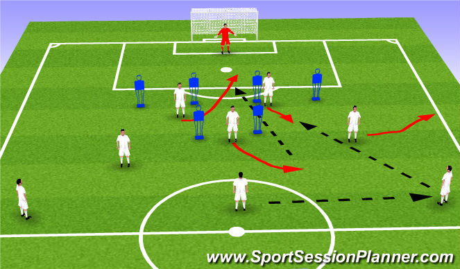 Football/Soccer Session Plan Drill (Colour): Choreography with 2 Strkers