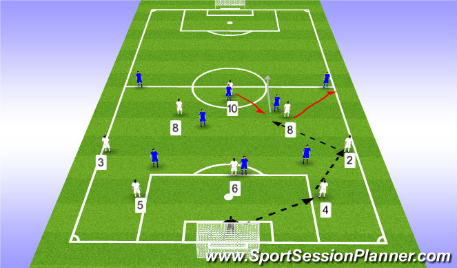 Football/Soccer Session Plan Drill (Colour): 9v9 build out of back