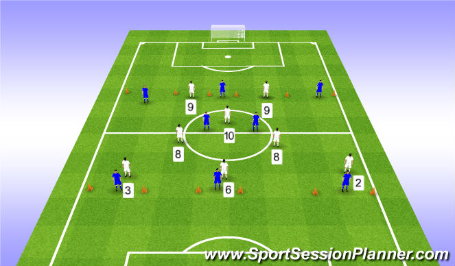 Football/Soccer Session Plan Drill (Colour): 8v8 in midfield