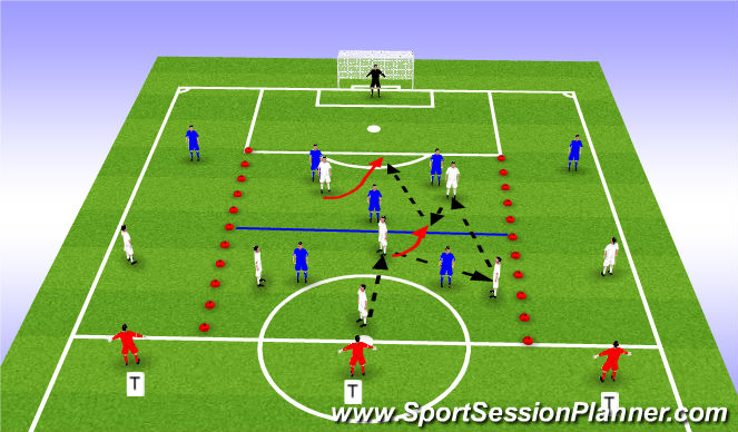Football/Soccer Session Plan Drill (Colour): Penetrating to finish