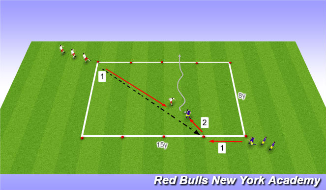 Football/Soccer Session Plan Drill (Colour): Small Sided - with ball