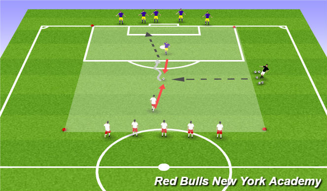 Football/Soccer Session Plan Drill (Colour): Small Sided 1v1