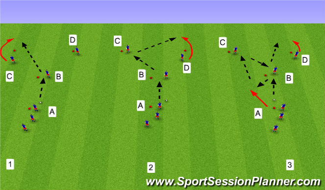 Football/Soccer Session Plan Drill (Colour): Y-Patterns