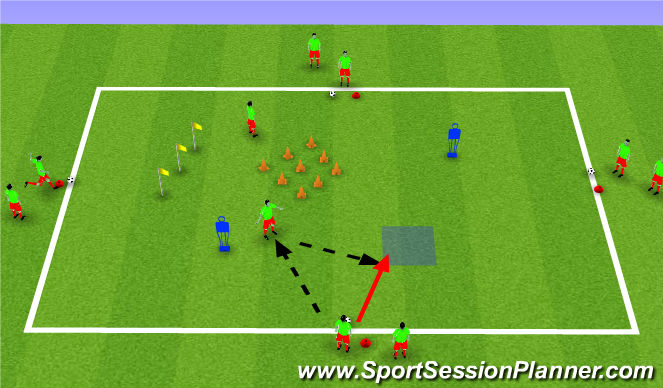 Football/Soccer Session Plan Drill (Colour): Dribble and pass
