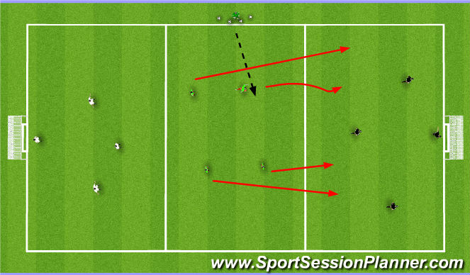 Football/Soccer Session Plan Drill (Colour): 4v3 overload