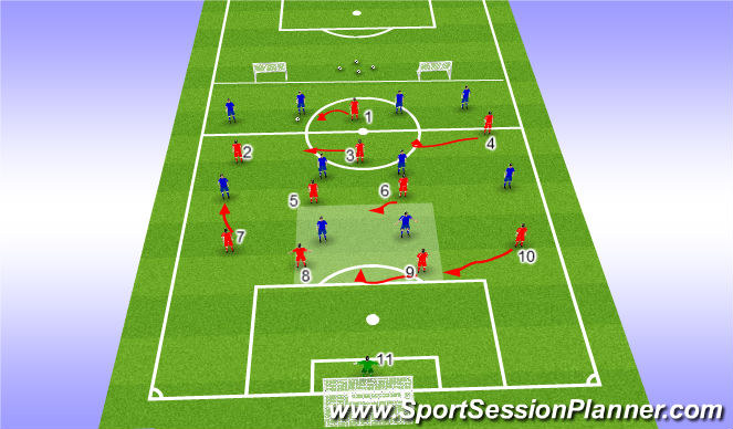 Football/Soccer Session Plan Drill (Colour): Roles and responsibilities of every player.