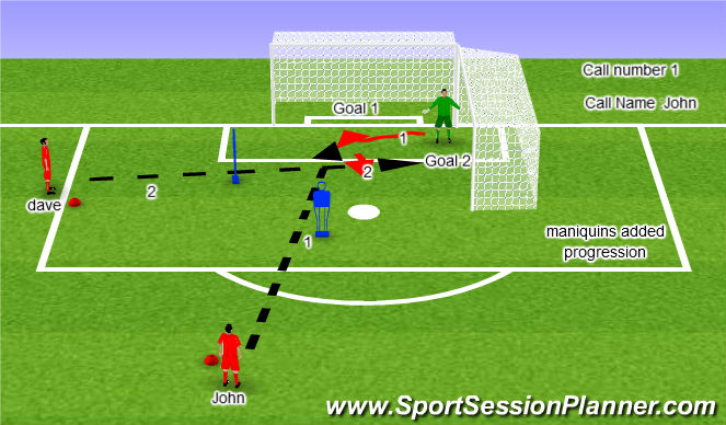 Football/Soccer Session Plan Drill (Colour): 2 Strikes rotate.
