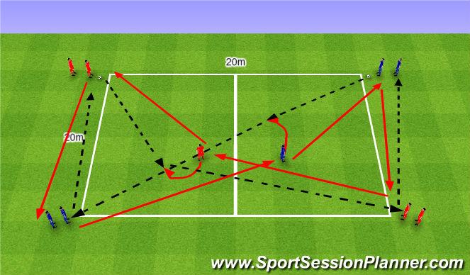 Football/Soccer Session Plan Drill (Colour): Recive pass and move. Przyjęcie podanie i przejście.