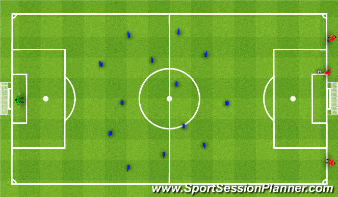 Football/Soccer Session Plan Drill (Colour): Technical 3 Player combo. Kombinacje w trzech.