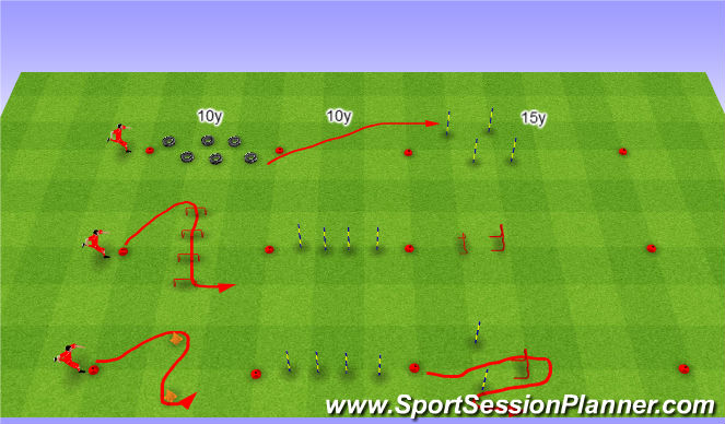 Football/Soccer Session Plan Drill (Colour): Global speed and power. Szybkość i moc.