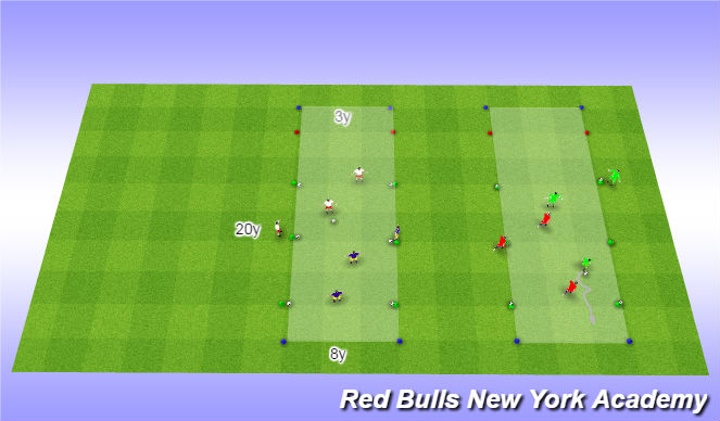 Football/Soccer Session Plan Drill (Colour): Small Sided 2 - Modified 2v2 with subbing player