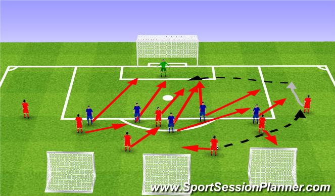 Football/Soccer Session Plan Drill (Colour): Postioning in the 18y box 7v4. Ustawienie się w 16 7v4.