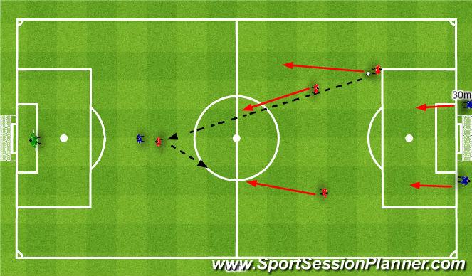 Football/Soccer Session Plan Drill (Colour): Offensive unity 3+1v1+2. Jedność w ataku 3+1v1+2.