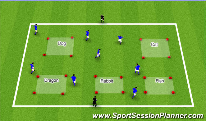 Football/Soccer Session Plan Drill (Colour): ODP Week 4 1st session