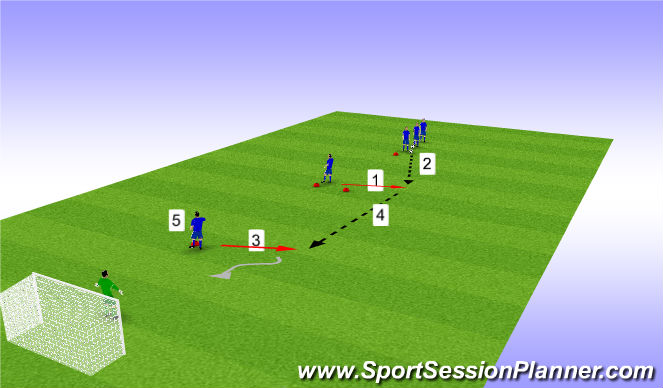 Football/Soccer Session Plan Drill (Colour): Peel Off - to finishing
